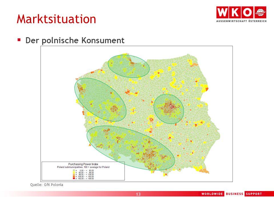 Marktsituation Der polnische Konsument Quelle: GfK Polonia
