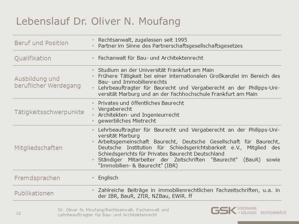 Lebenslauf Dr. Oliver N. Moufang