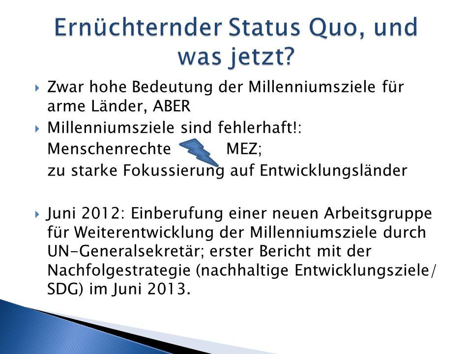 Ernüchternder Status Quo, und was jetzt