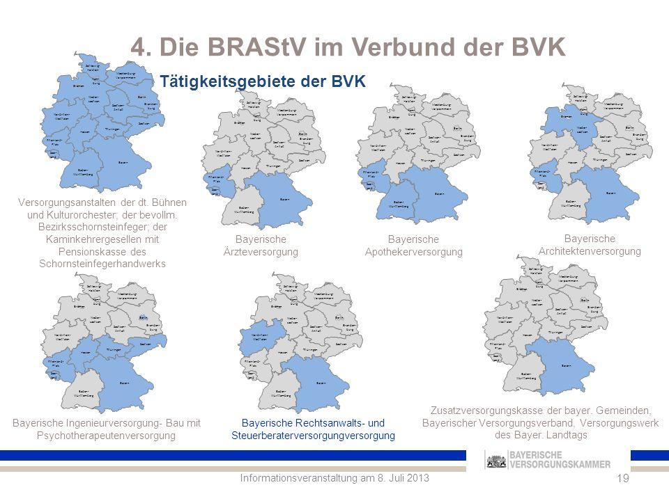 4. Die BRAStV im Verbund der BVK Tätigkeitsgebiete der BVK