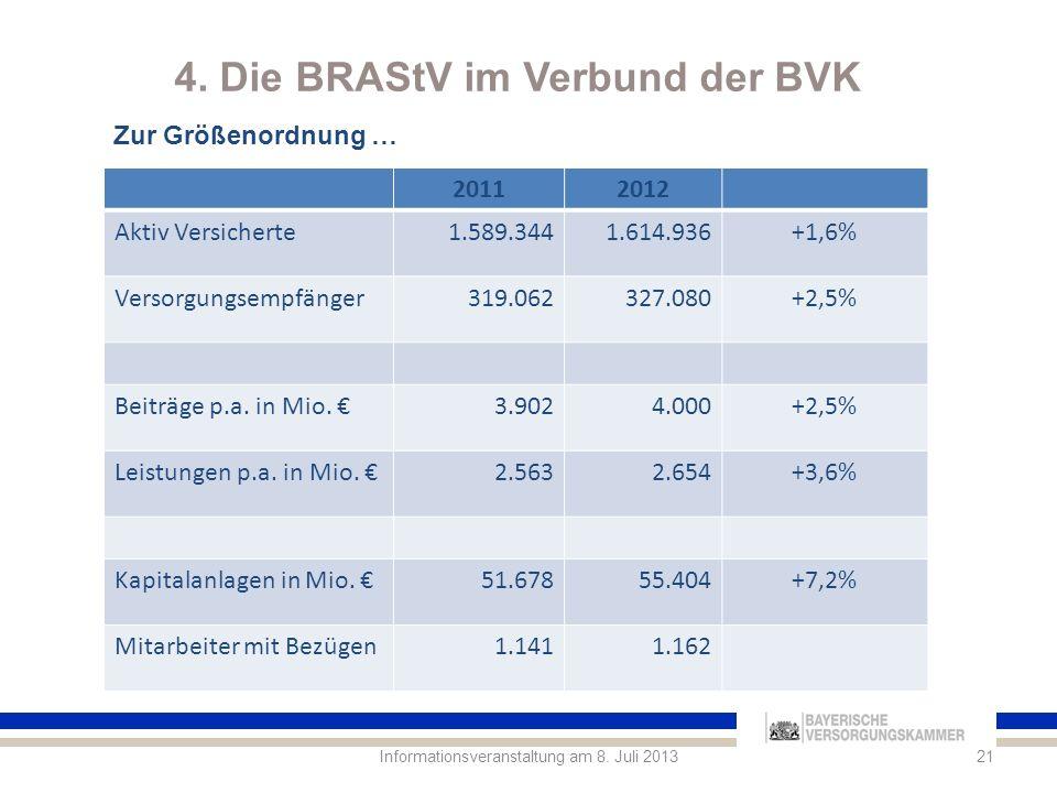 4. Die BRAStV im Verbund der BVK Zur Größenordnung …