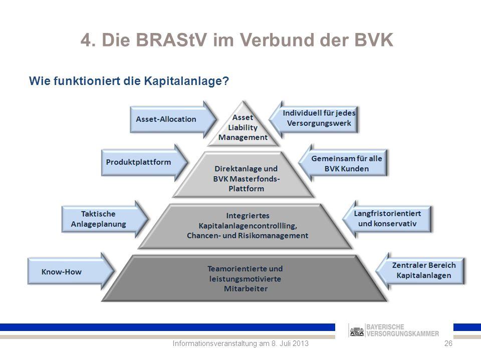 4. Die BRAStV im Verbund der BVK Wie funktioniert die Kapitalanlage