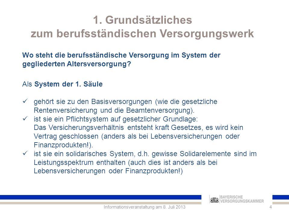 1. Grundsätzliches zum berufsständischen Versorgungswerk