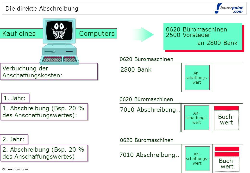 Kauf eines Computers Die direkte Abschreibung 0620 Büromaschinen