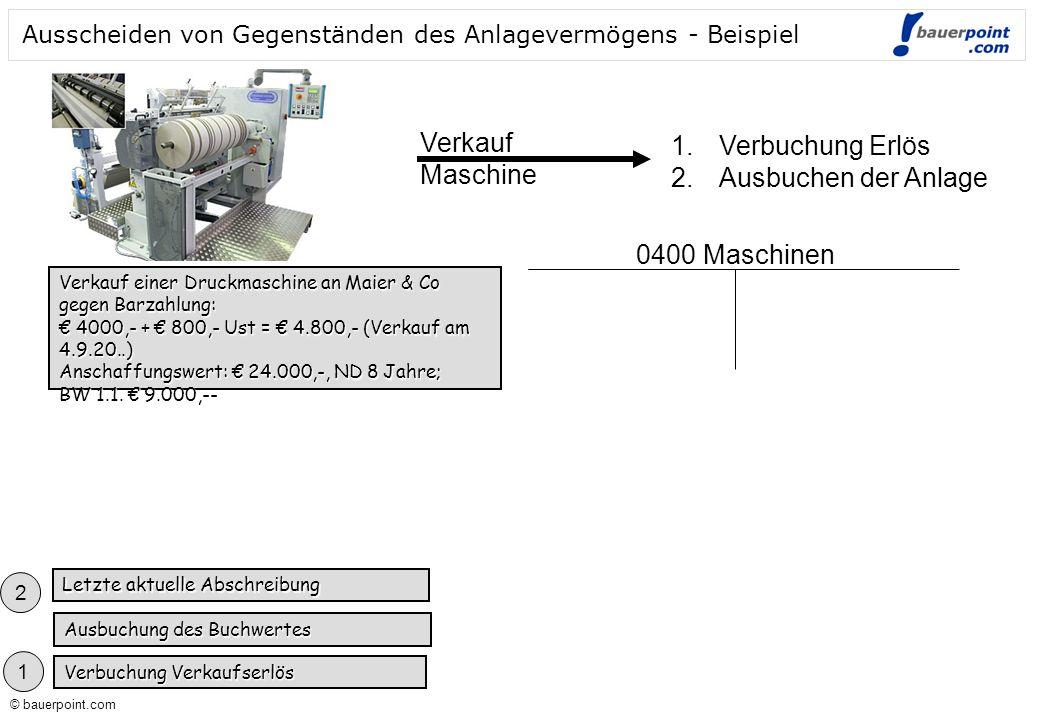 Verkauf Verbuchung Erlös Maschine Ausbuchen der Anlage 0400 Maschinen