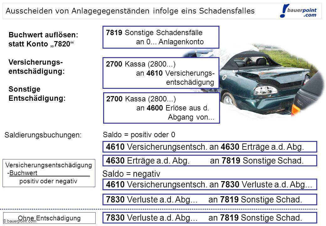 4610 Versicherungsentsch. an 4630 Erträge a.d. Abg.