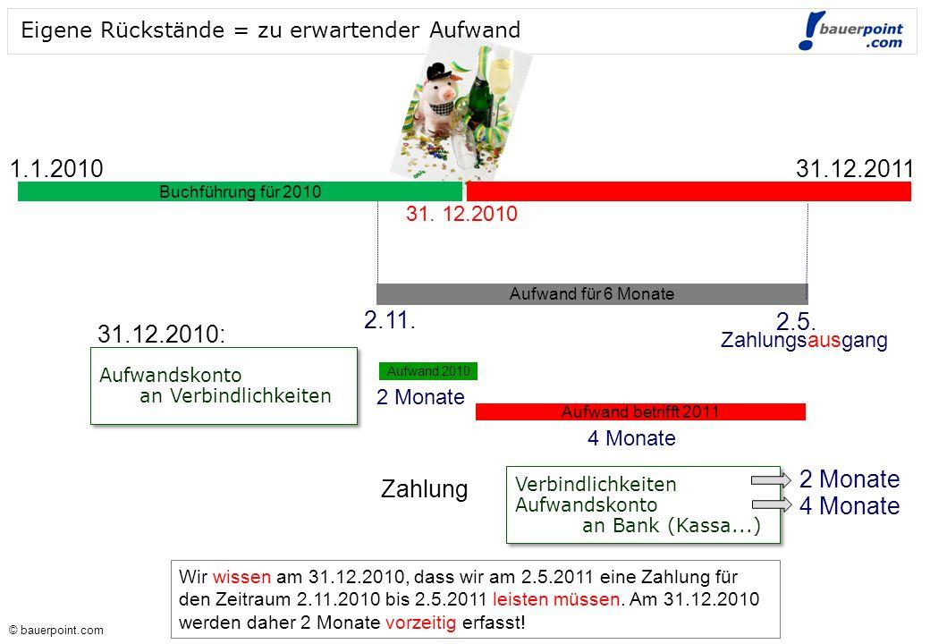 1.1.2010 31.12.2011 2.11. 2.5. 31.12.2010: 2 Monate Zahlung 4 Monate