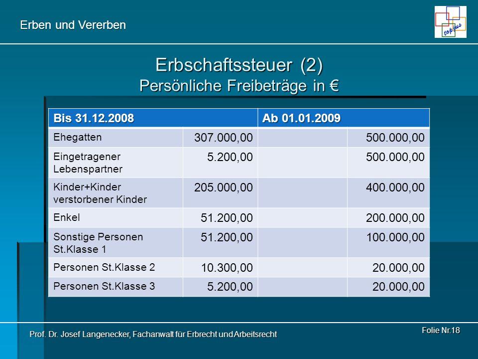 Erbschaftssteuer (2) Persönliche Freibeträge in €