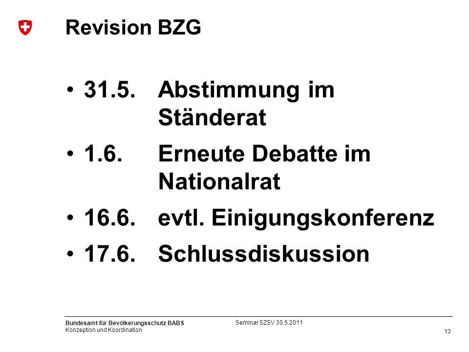 31.5. Abstimmung im Ständerat 1.6. Erneute Debatte im Nationalrat