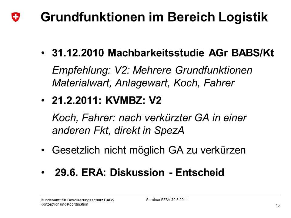Grundfunktionen im Bereich Logistik