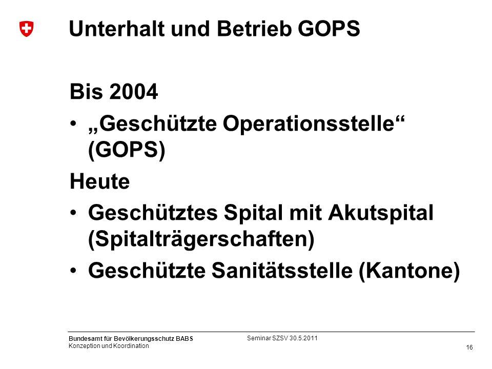 Unterhalt und Betrieb GOPS
