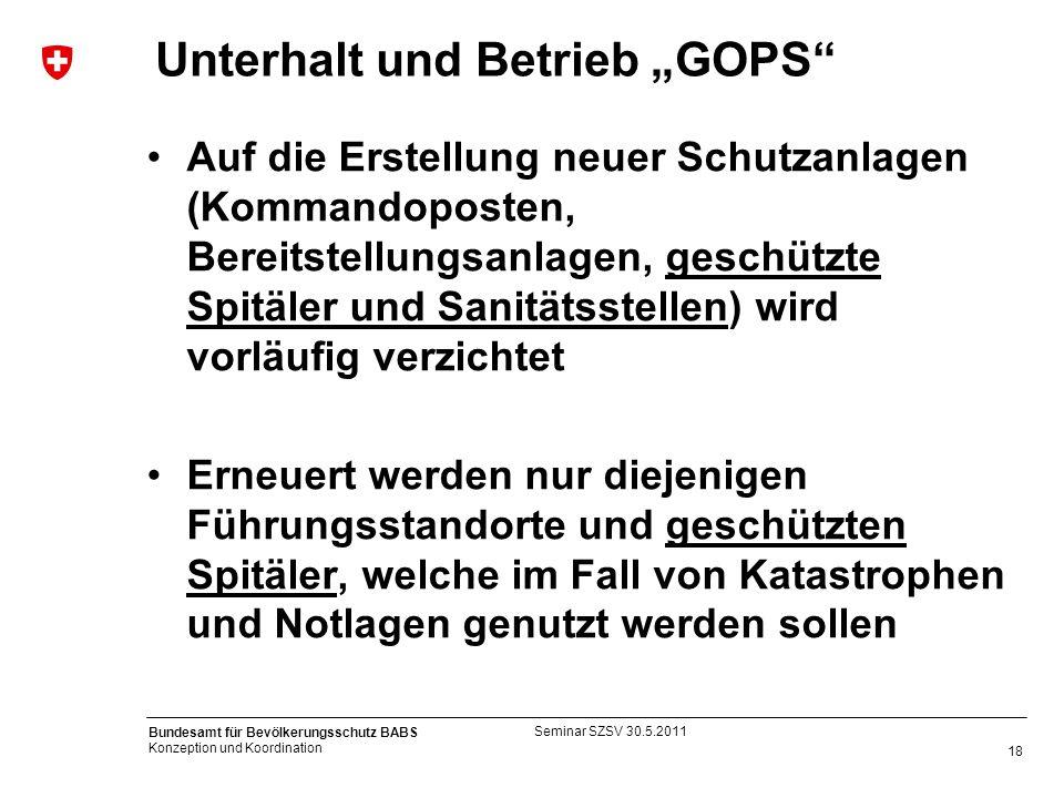 """Unterhalt und Betrieb """"GOPS"""