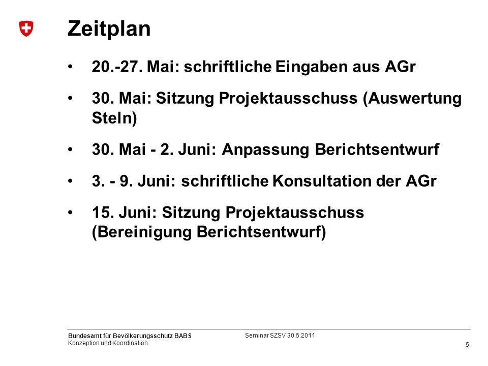 Zeitplan 20.-27. Mai: schriftliche Eingaben aus AGr