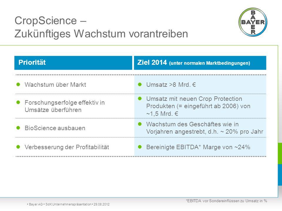 CropScience – Zukünftiges Wachstum vorantreiben