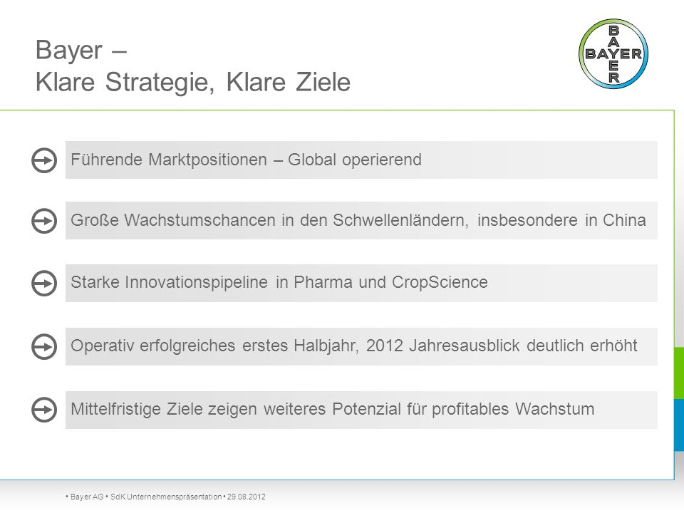 Bayer – Klare Strategie, Klare Ziele