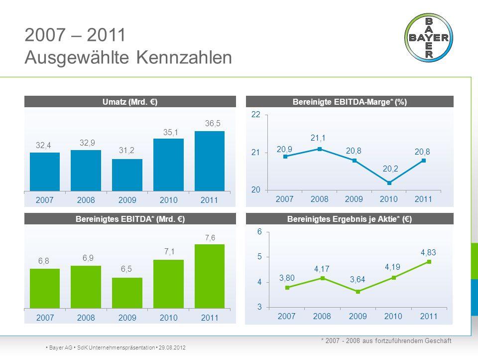 2007 – 2011 Ausgewählte Kennzahlen