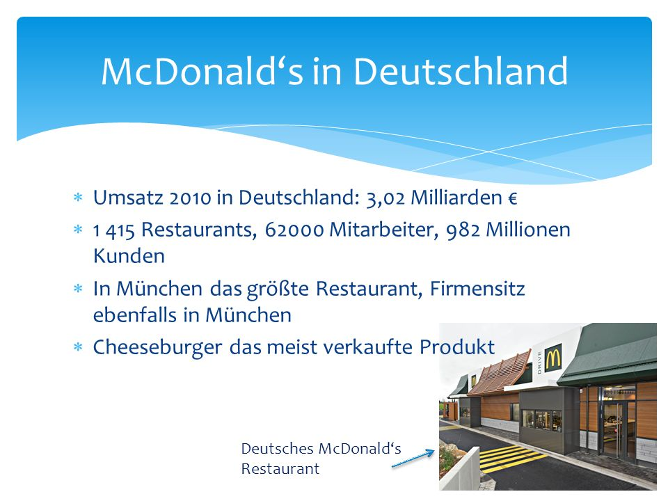 McDonald's in Deutschland
