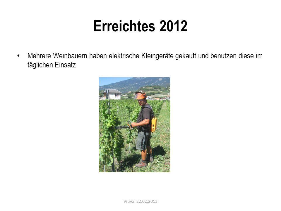 Erreichtes 2012 Mehrere Weinbauern haben elektrische Kleingeräte gekauft und benutzen diese im täglichen Einsatz.