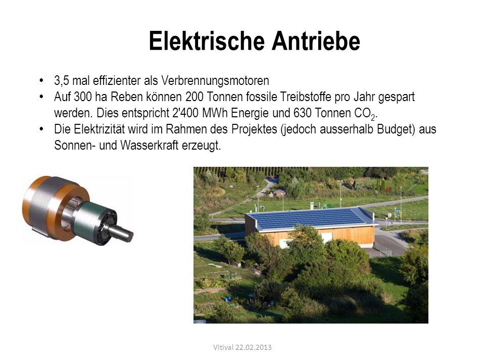 Elektrische Antriebe 3,5 mal effizienter als Verbrennungsmotoren