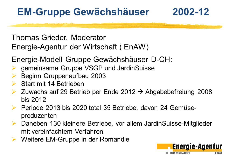 EM-Gruppe Gewächshäuser 2002-12