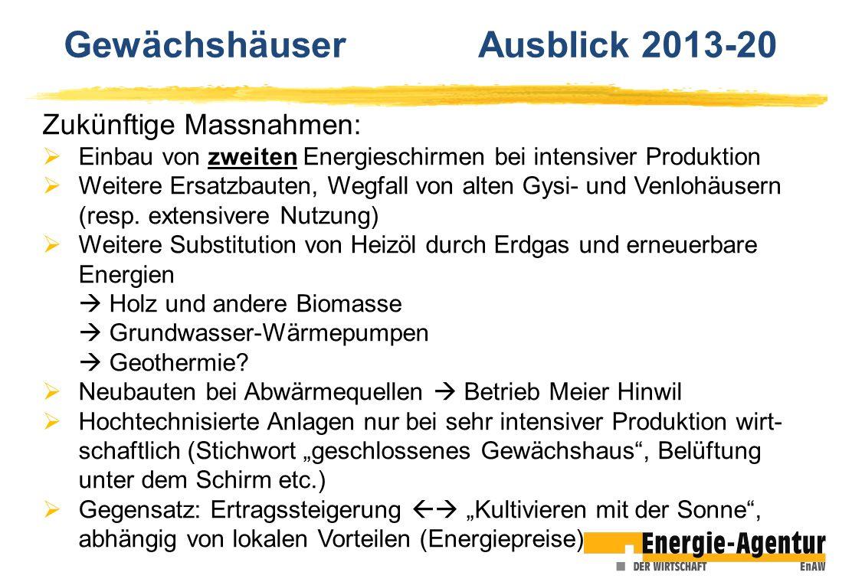Gewächshäuser Ausblick 2013-20
