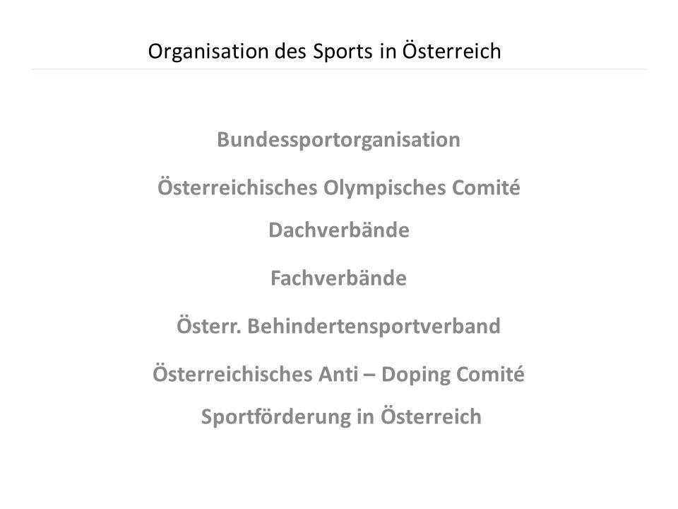 Organisation des Sports in Österreich