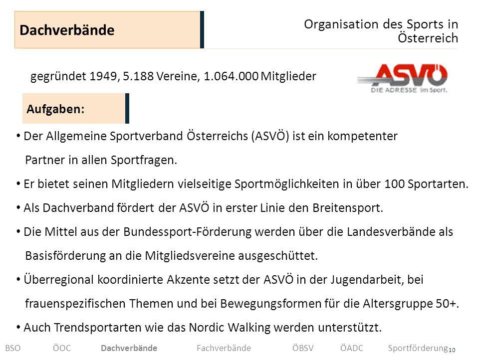 Dachverbände Organisation des Sports in Österreich