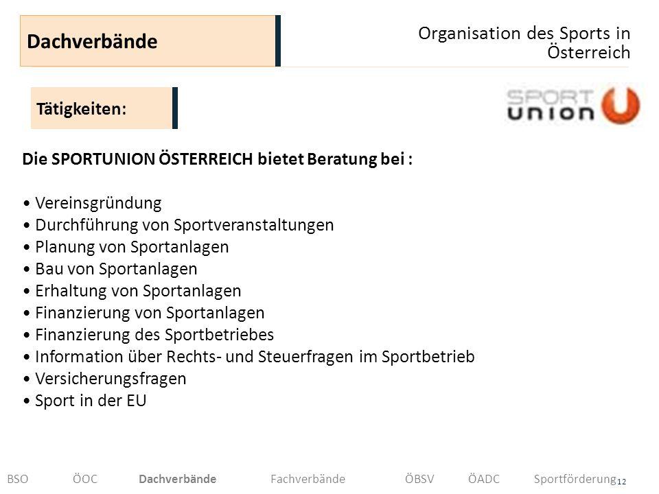Dachverbände Organisation des Sports in Österreich Tätigkeiten: