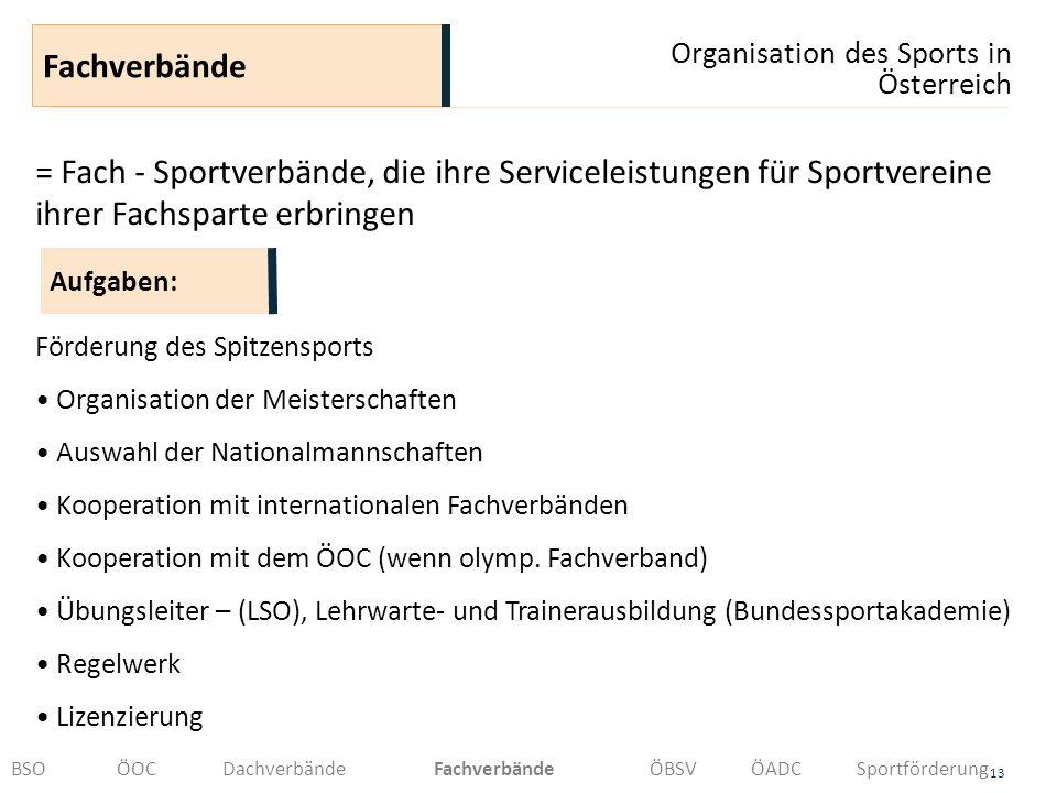 Fachverbände Organisation des Sports in Österreich. = Fach - Sportverbände, die ihre Serviceleistungen für Sportvereine ihrer Fachsparte erbringen.