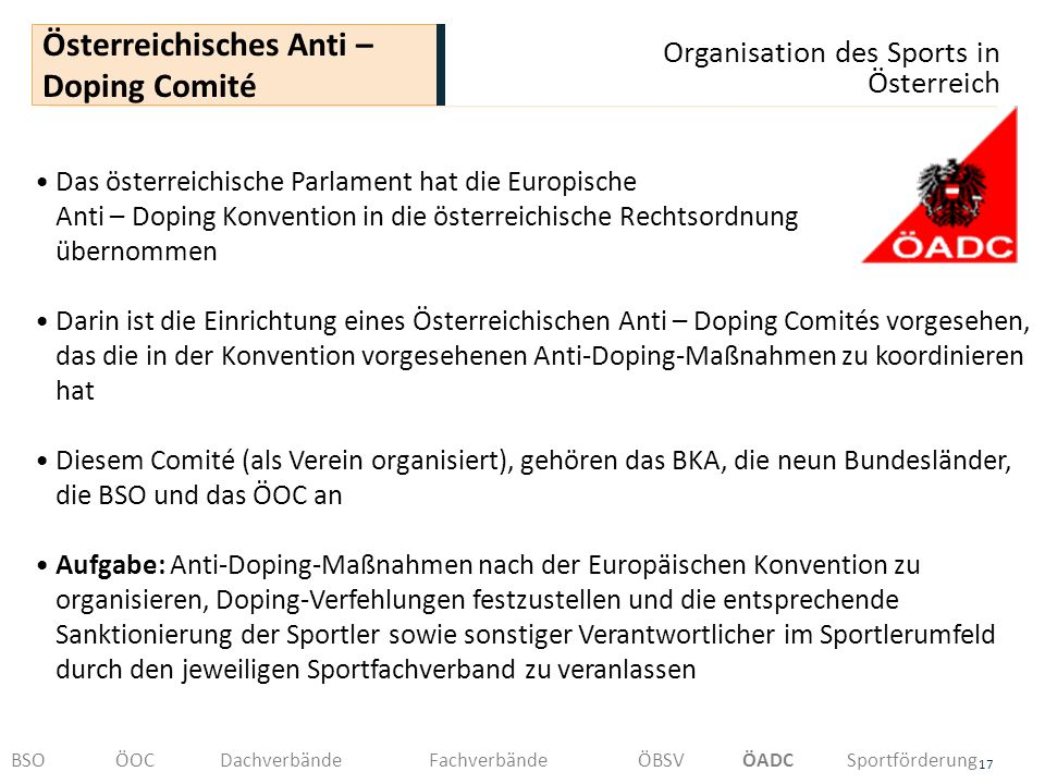 Österreichisches Anti – Doping Comité