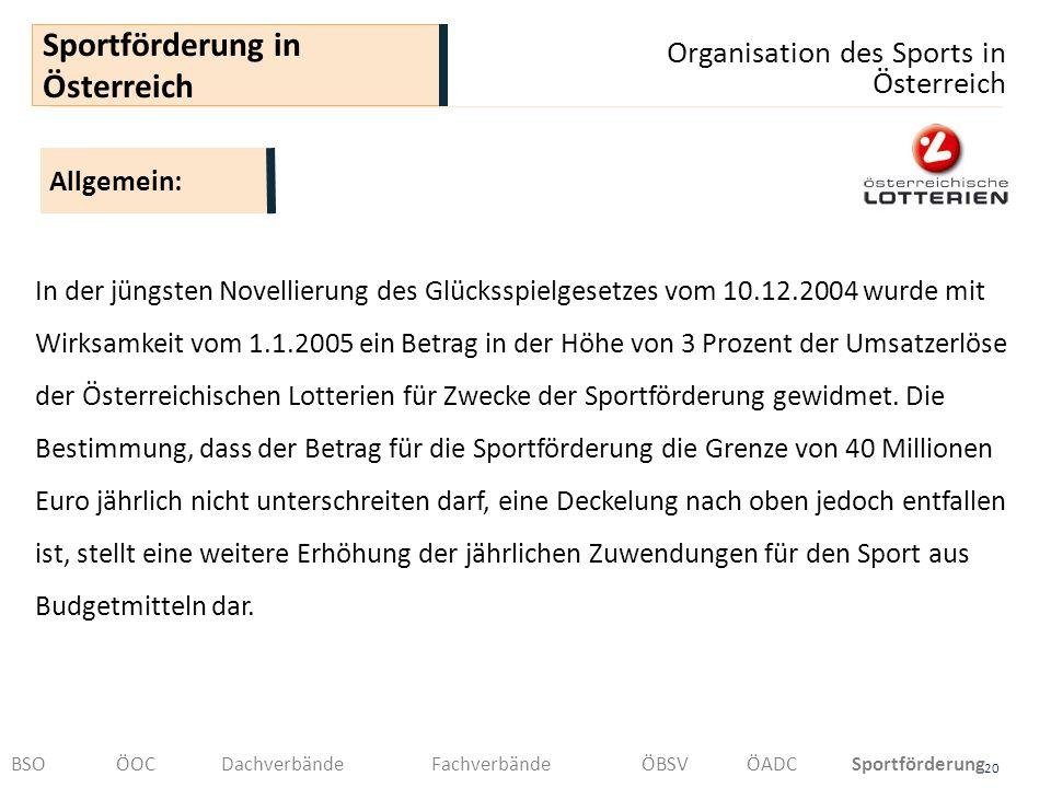Sportförderung in Österreich