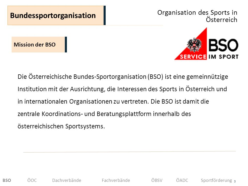 Bundessportorganisation
