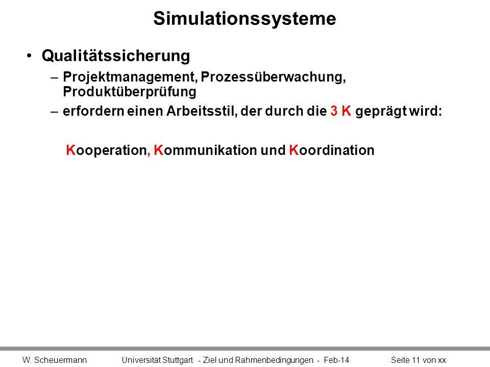 Simulationssysteme Qualitätssicherung