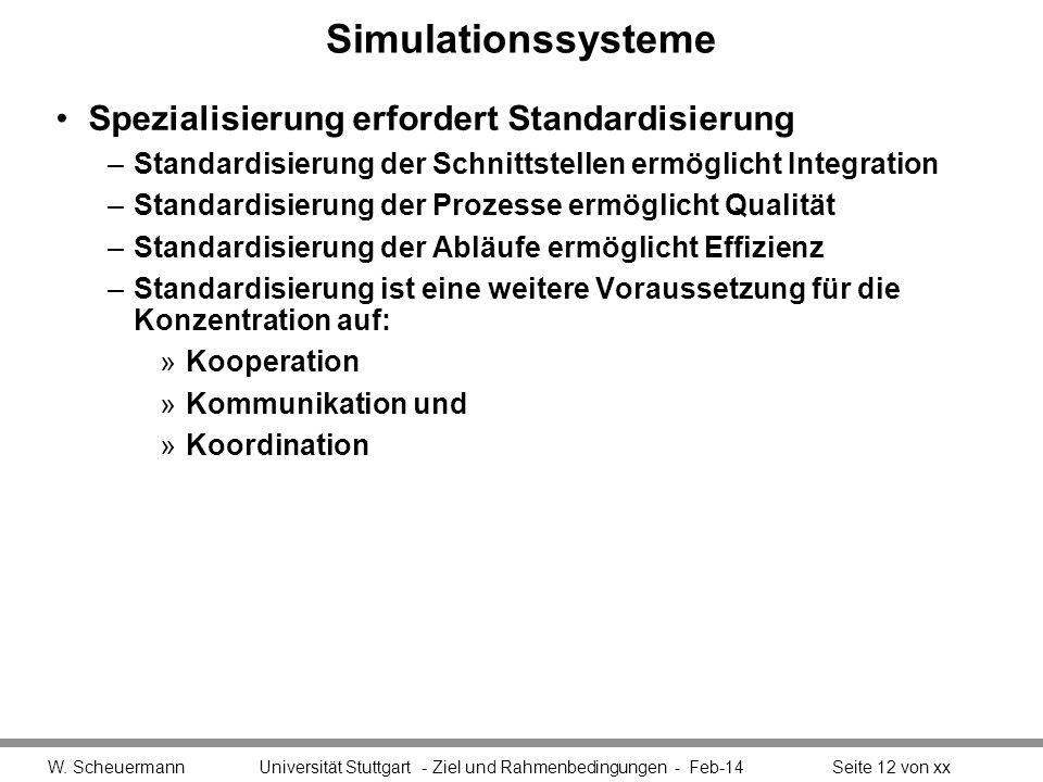 Simulationssysteme Spezialisierung erfordert Standardisierung