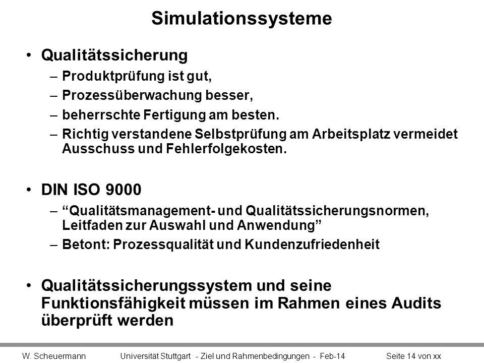 Simulationssysteme Qualitätssicherung DIN ISO 9000