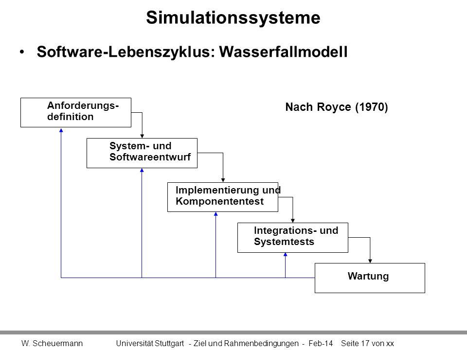Simulationssysteme Software-Lebenszyklus: Wasserfallmodell