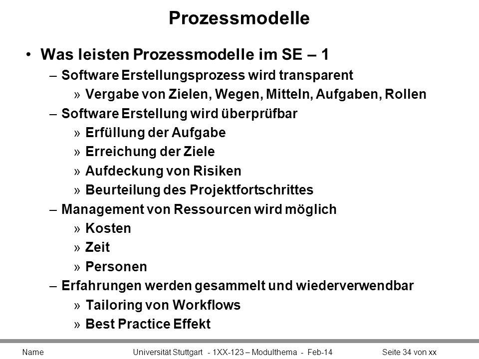 Prozessmodelle Was leisten Prozessmodelle im SE – 1