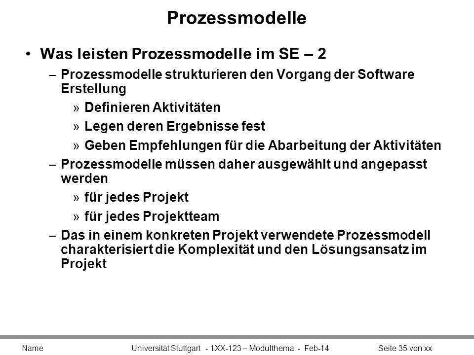 Prozessmodelle Was leisten Prozessmodelle im SE – 2