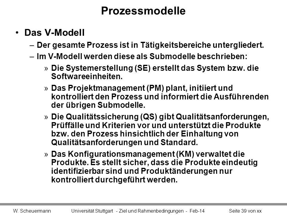 Prozessmodelle Das V-Modell
