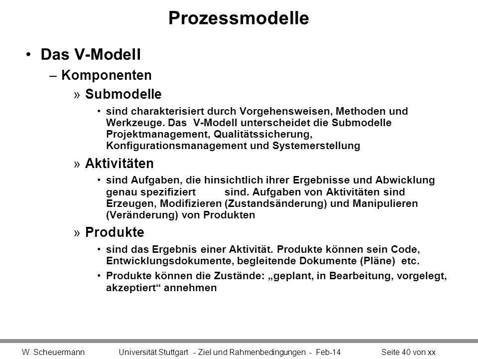 Prozessmodelle Das V-Modell Komponenten Submodelle Aktivitäten