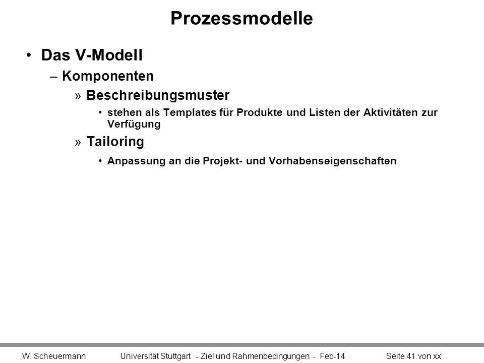 Prozessmodelle Das V-Modell Komponenten Beschreibungsmuster Tailoring