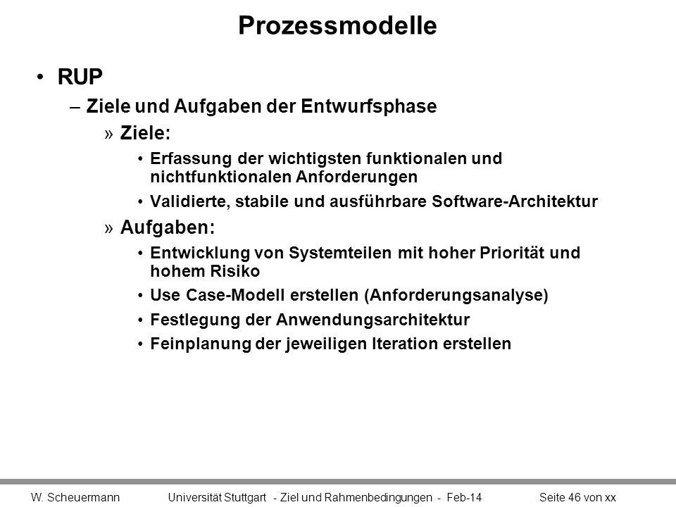 Prozessmodelle RUP Ziele und Aufgaben der Entwurfsphase Ziele:
