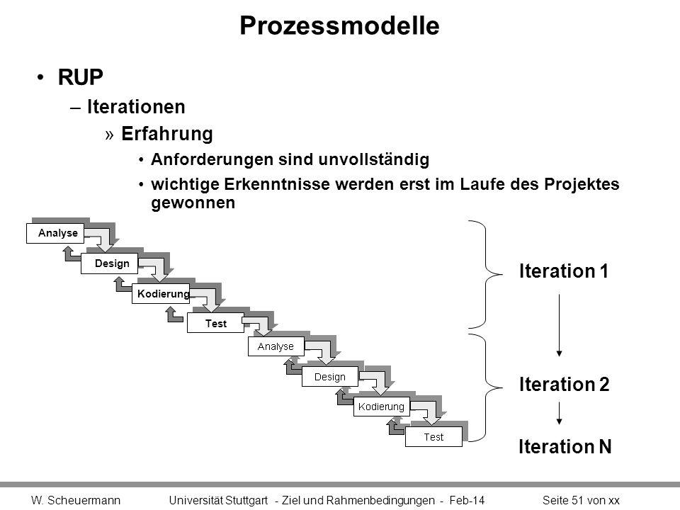 Prozessmodelle RUP Iterationen Erfahrung Iteration 1 Iteration 2