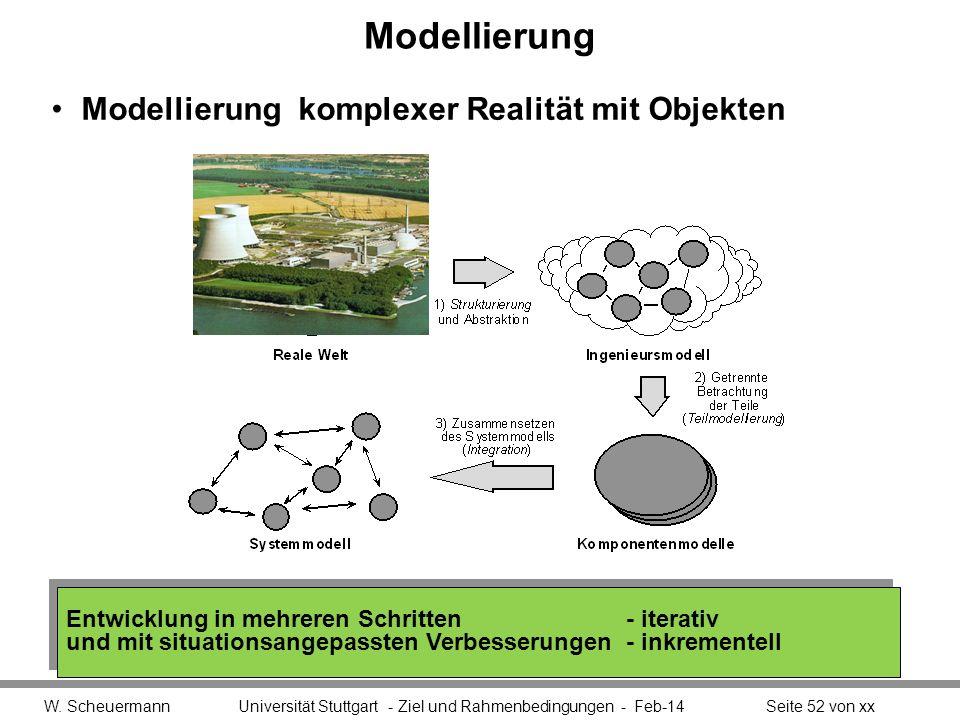 Modellierung Modellierung komplexer Realität mit Objekten