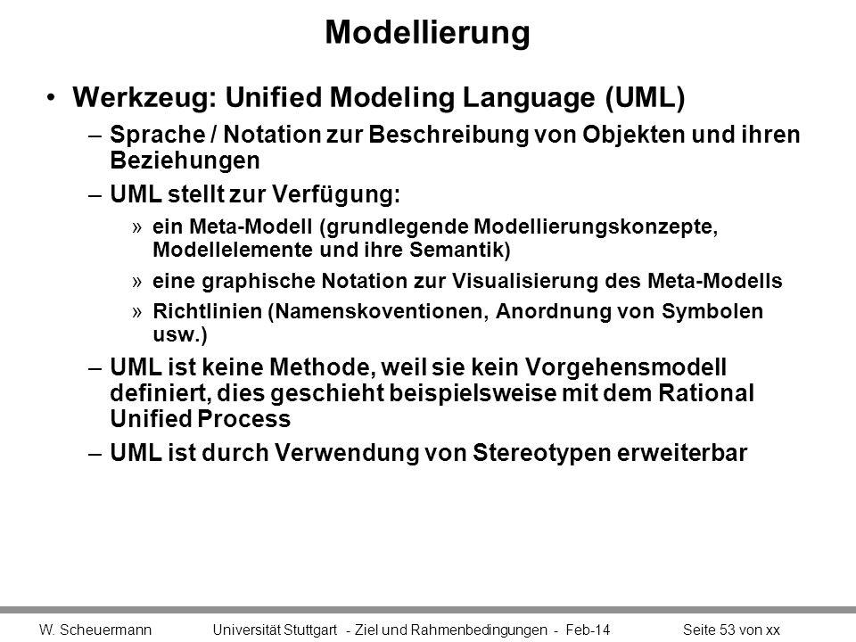 Modellierung Werkzeug: Unified Modeling Language (UML)