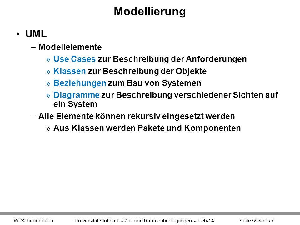 Modellierung UML Modellelemente