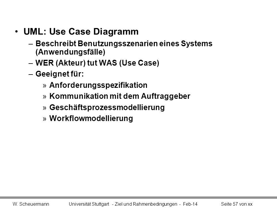 UML: Use Case Diagramm Beschreibt Benutzungsszenarien eines Systems (Anwendungsfälle) WER (Akteur) tut WAS (Use Case)