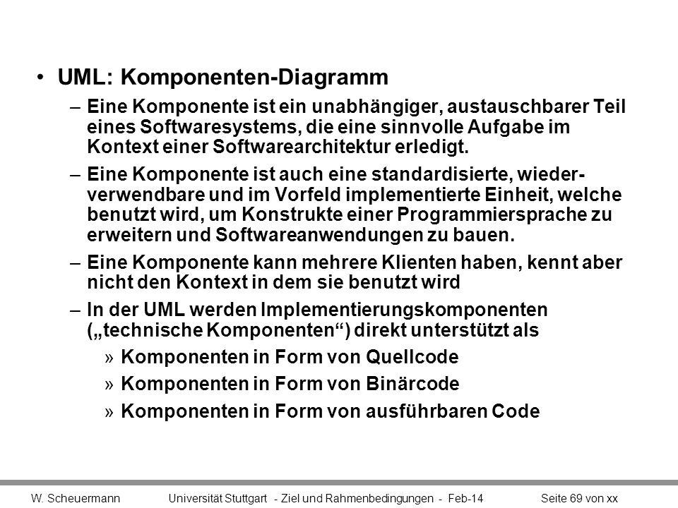 UML: Komponenten-Diagramm