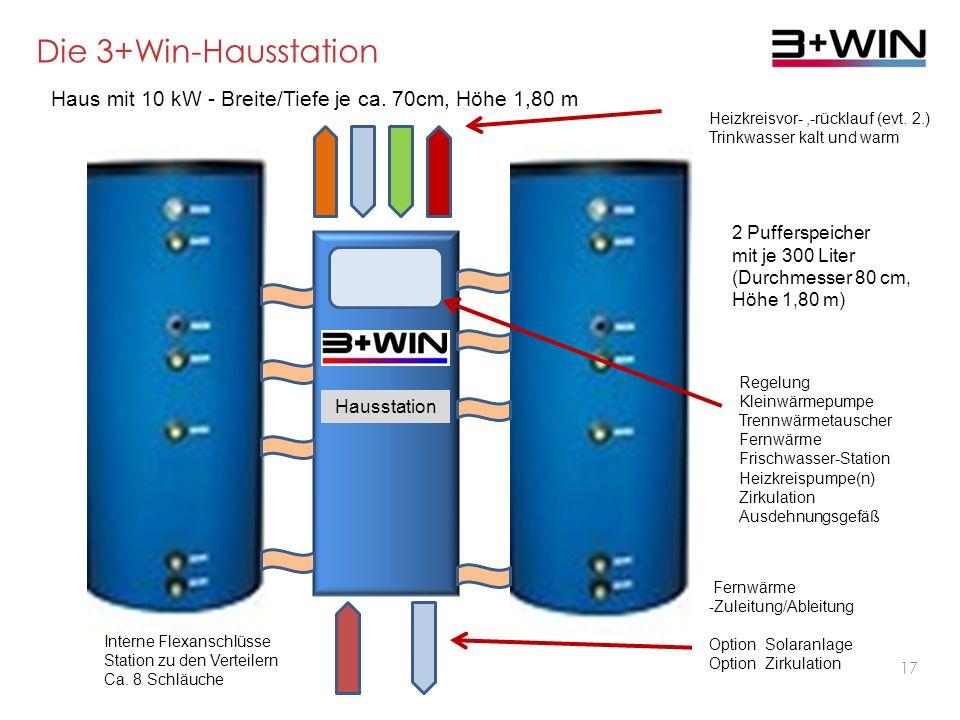 Die 3+Win-Hausstation Haus mit 10 kW - Breite/Tiefe je ca. 70cm, Höhe 1,80 m. Heizkreisvor- ,-rücklauf (evt. 2.) Trinkwasser kalt und warm.