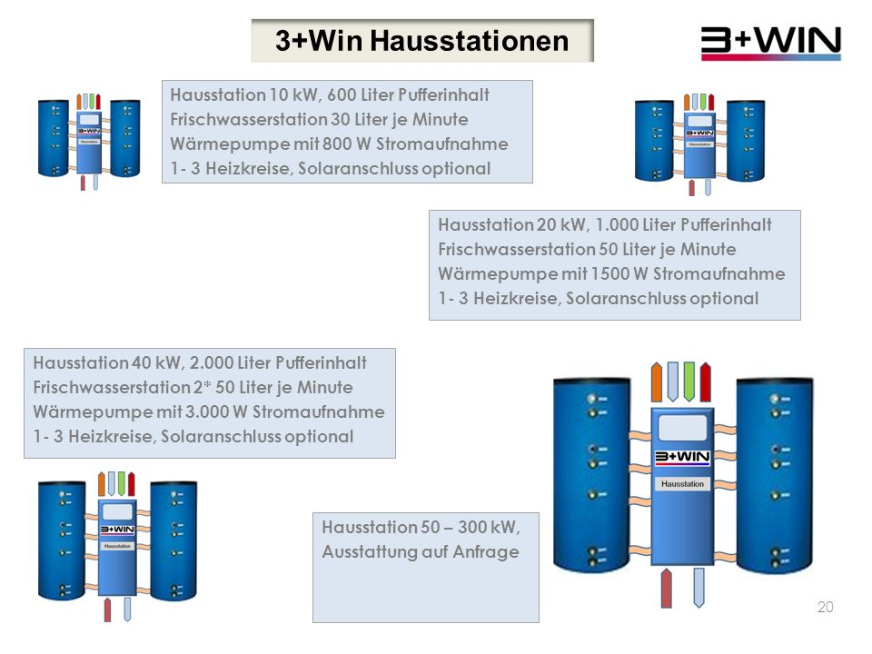 3+Win Hausstationen Hausstation 10 kW, 600 Liter Pufferinhalt